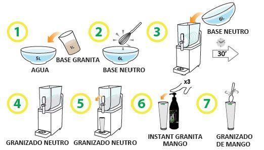 Instant Granizado MANGO Botella 1 kg
