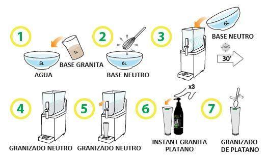 Instant Granita PLATANO Botella 1 kg