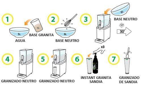 Instant Granizado SANDIA Botella 1 kg