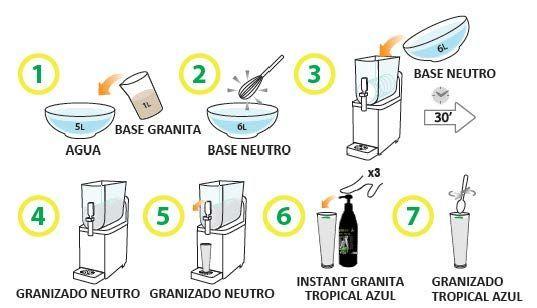 Instant Granita AZUL TROPICAL Botella 1 kg