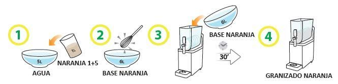 Granizado sabor Laranja 1+5 Garrafa 5 L