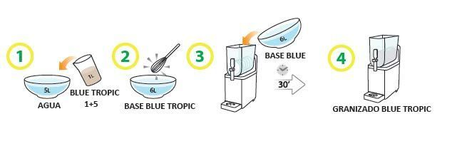 Base Granizado granita blue tropic