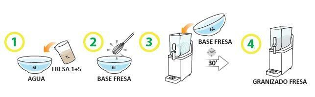 Granizado sabor morango 1+5 Garrafa 5 L