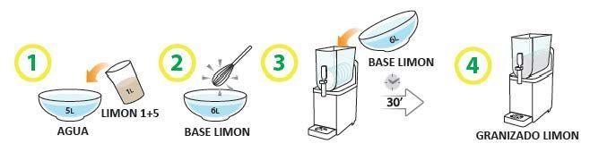Granizado sabor LIMON 1+5 Garrafa 5 L