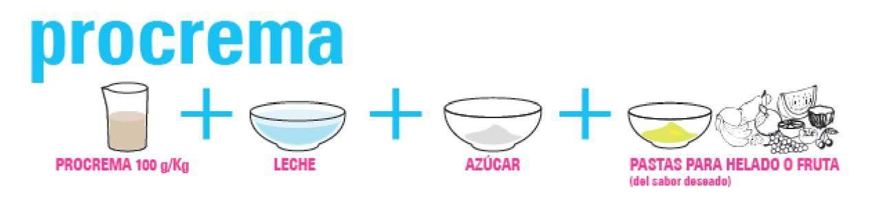 Base en Polvo para helado artesano Procrema